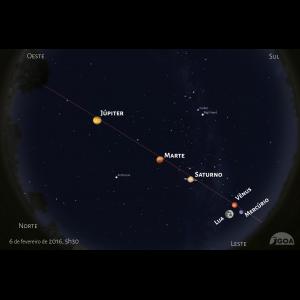 Cincos planetas visíveis a olho nu + Lua